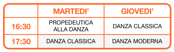 Calendario Danza Classica a Mezzane di Sotto 2020-2021 - School of Art®